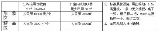 2014(杭州)第五届创业项目投资暨连锁加盟展览会