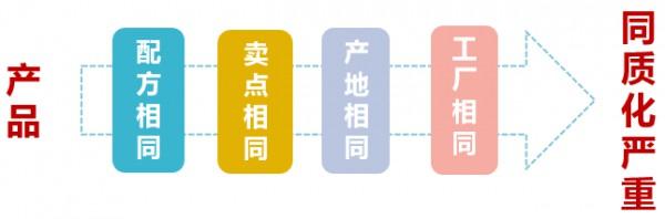 母婴行业格局 李刚国老师分享新竞争格局下营养品动销策略