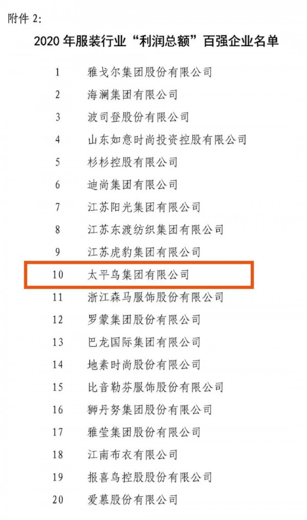 2020中国服装行业百强公布 太平鸟服装3项指标全上榜